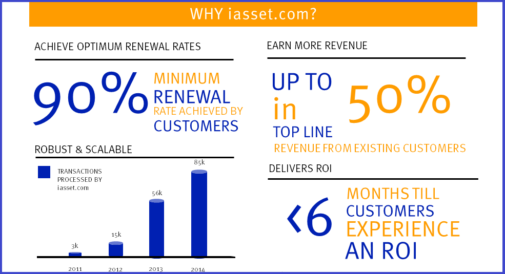 iasset.com-Infographic-Snippet1.png